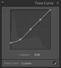 Creating the matte look with the Tone Curve panel in Lightroom