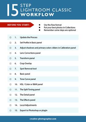 15 step Lightroom Classic workflow checklist